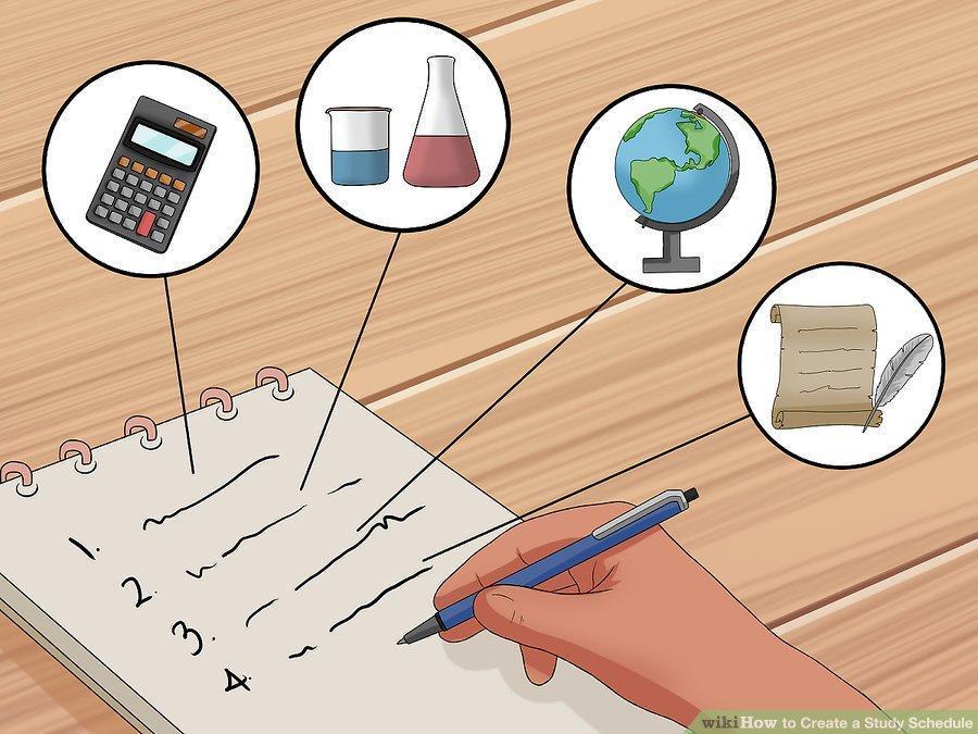 چگونه برنامه ریزی درسی کنیم تا به اهدافمان برسیم