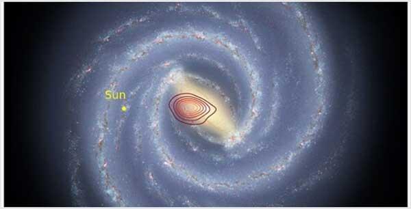 کشف کهکشانی که در کهکشان راه شیری ادغام شد!