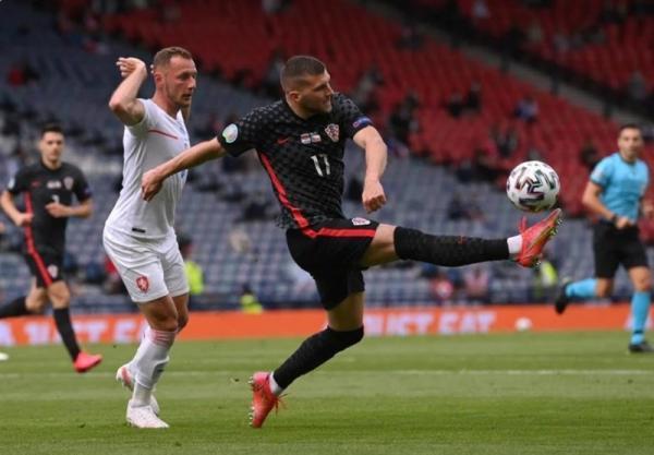 یورو 2020، اعلام ترکیب تیم های ملی کرواسی و اسکاتلند